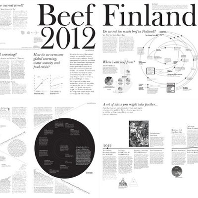 Box beeffinland newspaper poster 660x440